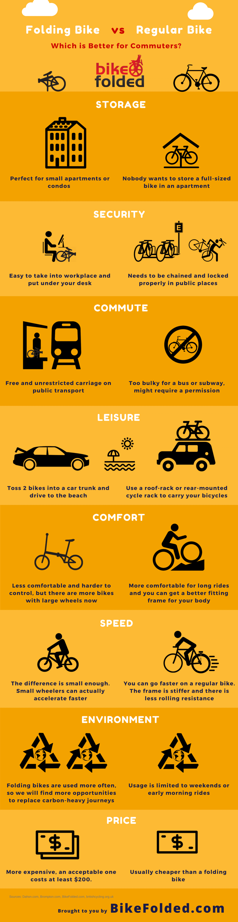 folding-bike-infographic